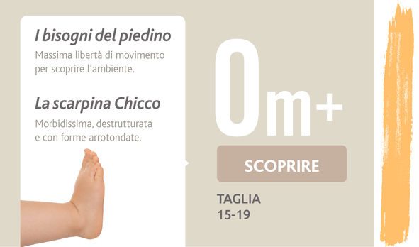 La scarpina Chicco: morbidissima, destrutturata e con forme arrotondate.